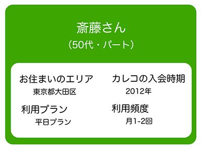 現在は東京で一人暮らしの斎藤さん