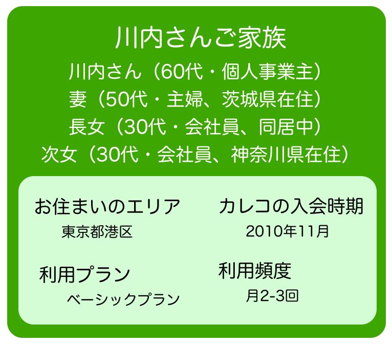 インタビューにご協力いただいた川内さん。5歳と1歳の2人のお孫さんもいらっしゃる60代