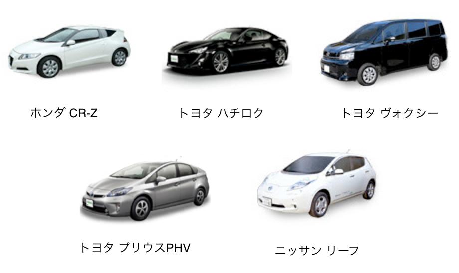 セルリアンタワーステーションの5車種