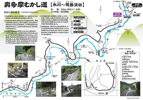 奥多摩むかし道のマップ(奥多摩ビジターセンターより)
