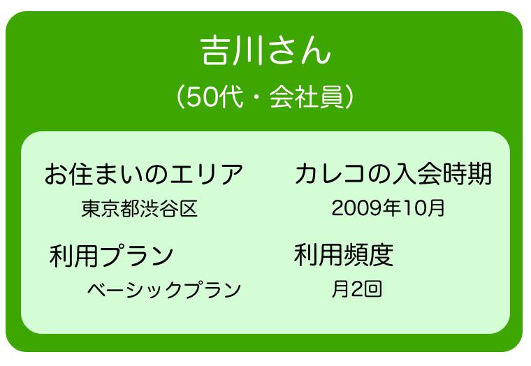 カレコ歴6年の吉川さん