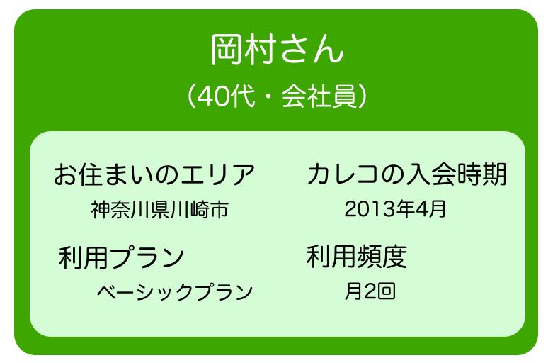 岡村さんはカレコ利用歴約2年