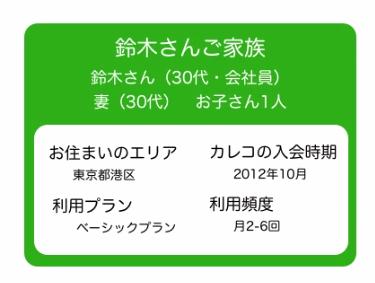 鈴木さんは都内の企業にお勤めの会社員。
