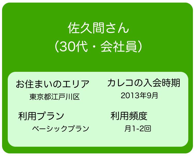 インタビューにご協力いただいた佐久間さんは、江戸川区にお住まいの会社員
