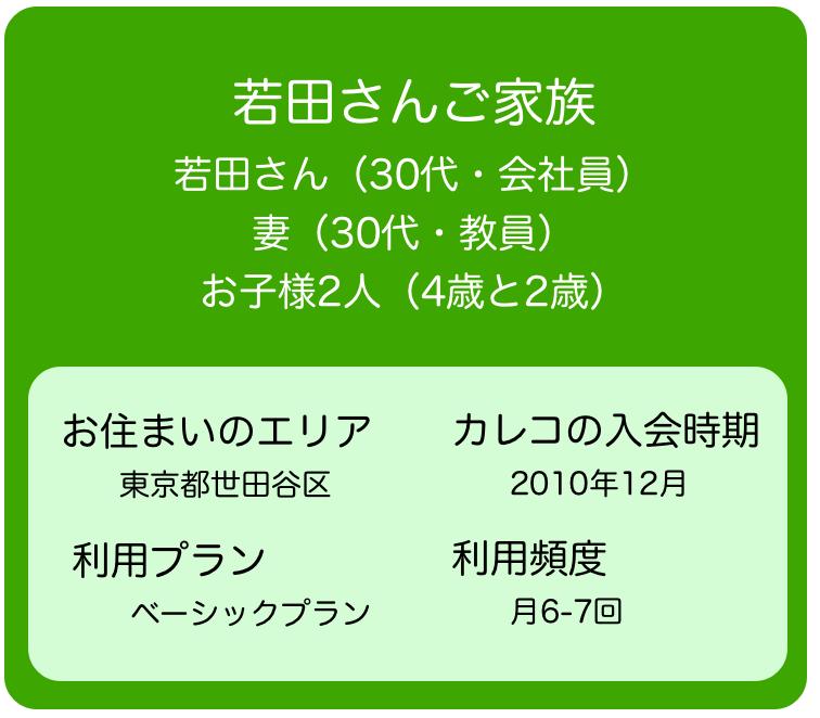 若田さんは夫婦共働きで、小さなお子様が2人いらっしゃいます
