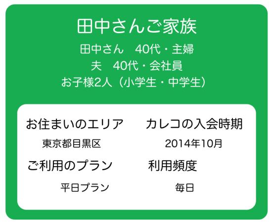 田中さんは都内の会社にお勤めのご主人と2人のお子様との4人暮らし