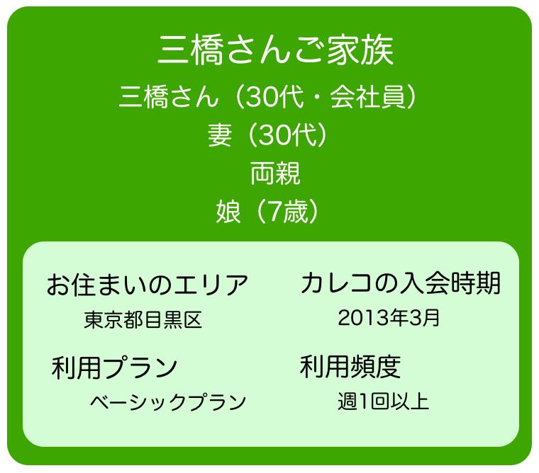三橋さんは妻、娘さん(7歳)、両親の5人家族