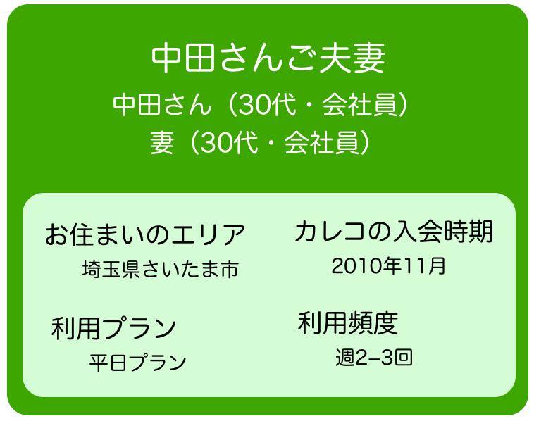 インタビューにご協力いただいた中田さんは平日がお休みのお仕事をされています