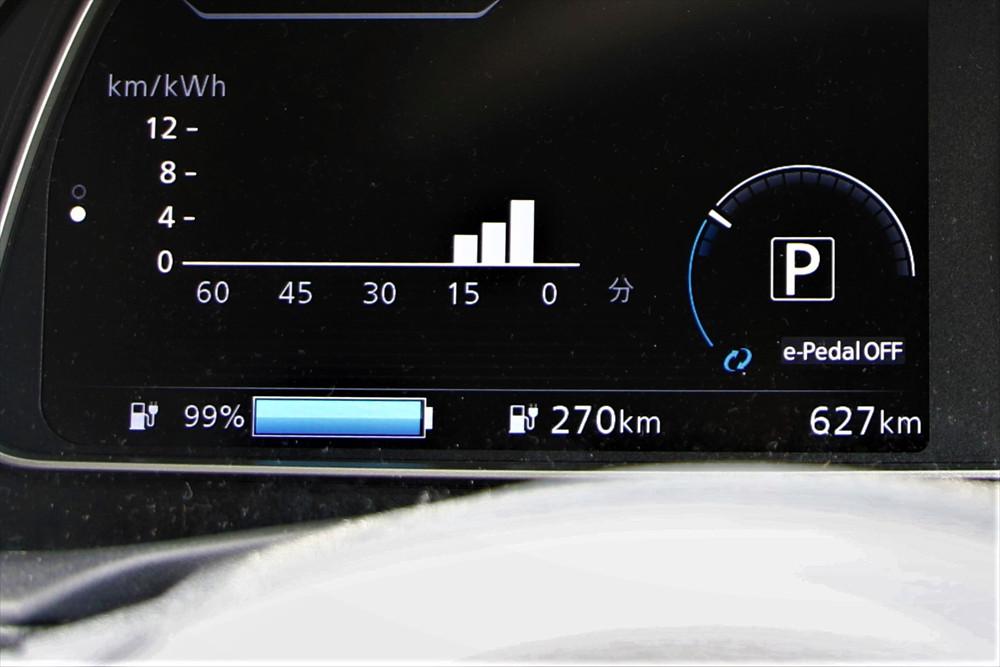 これはバッテリー残量99%であと270km走れることを意味している