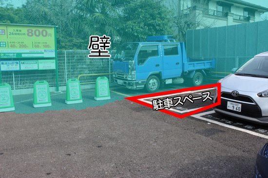 壁際しか空いていない場合、バックで駐車するのは至難の業。とはいえ、前向きで駐車すると今度は出られなくなってしまう